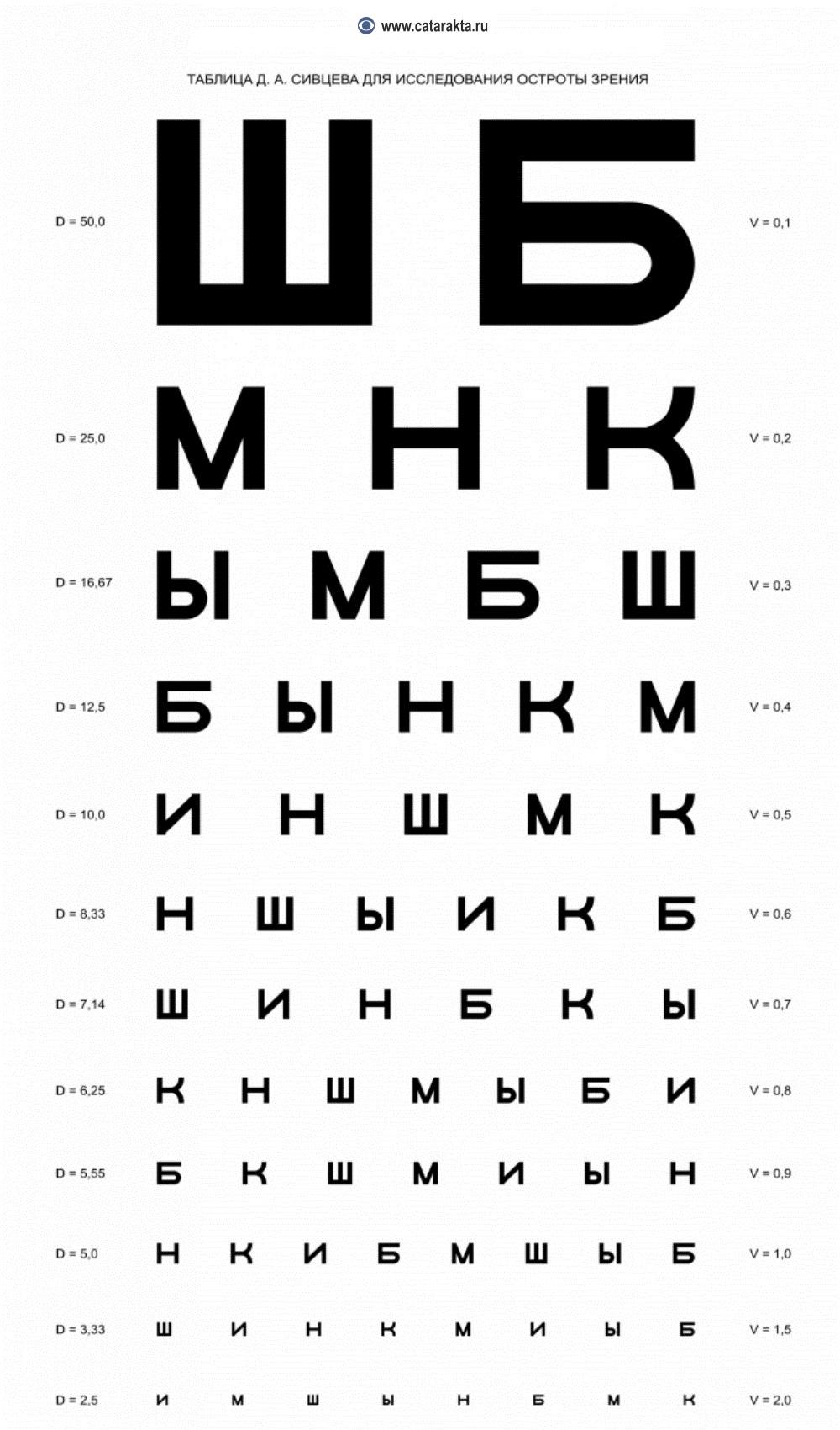 Секс чарт в н новгороде бесплатно 13 фотография